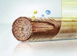 Воздействие кератина на волосы